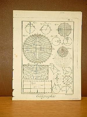 Geographie. Pl. 1. ( Kupferstich von Benard nach Goussier aus der Enzyklopädie von Denis Diderot ...