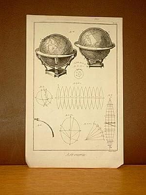 Astronomie, Planche VI. ( Kupferstich von Benard aus der Enzyklopädie von Denis Diderot und D'...