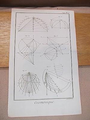 Gnomonique, Supplement Planche III (3). ( Kupferstich von Benard aus der Enzyklopädie von Denis ...