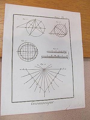 Gnomonique, Supplement Planche II (2). ( Kupferstich von Benard aus der Enzyklopädie von Denis ...