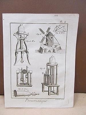 Pneumatique, Planche II (2). ( Kupferstich von Benard aus der grossen Enzyklopädie von Denis ...