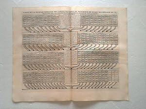 Carte De La Seconde Noblesse Des Comtes Des Bancs De Weteravie, De Suabe, Westphalie, Et Franconie;...