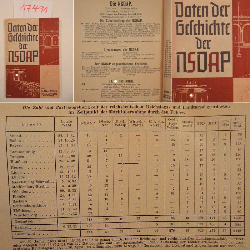 Daten der Geschichte der NSDAP * 9. Auflage Dieses Buch wird von uns nur zur staatsbürgerlichen Aufklärung und zur Abwehr verfassungswidriger Bestrebungen angeboten (§86 StGB)
