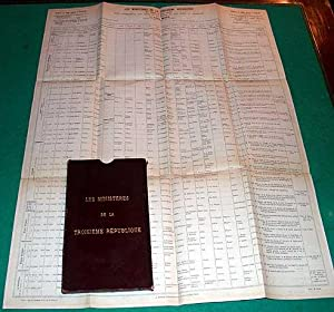 Les Ministères de la 3e République de 1870 à nos jours. Leur: MUEL (Léon)