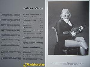 Aux origines du musée de la musique - Les collections instrumentales du Conservatoire de ...