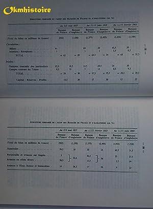 La Banque en France et ses deux cents actionnaires sous le Second Empire.: PLESSIS ( Alain )