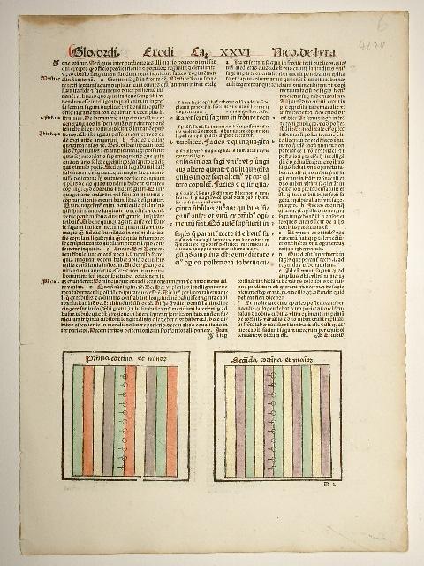 Biblia, lat., cum glossa ordinaria Walahfridi Strabonis