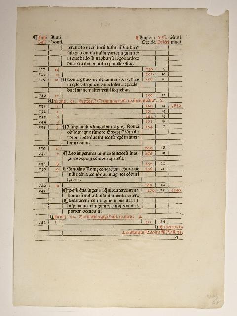 Chronicon. Herausgegeben von Johannes Lucilius Santritter. (GW: Caesariensis Eusebius: