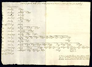 Mediceae Gentis apud Insubres Praeclarissimae Genealogica Monumenta,: MEDICI FAMIGLIA