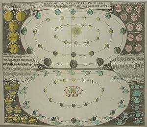 Atlas coelestis. In quo mundus spectabilis et in eodem stellarum omnium. secundum Nic. Copernici et...