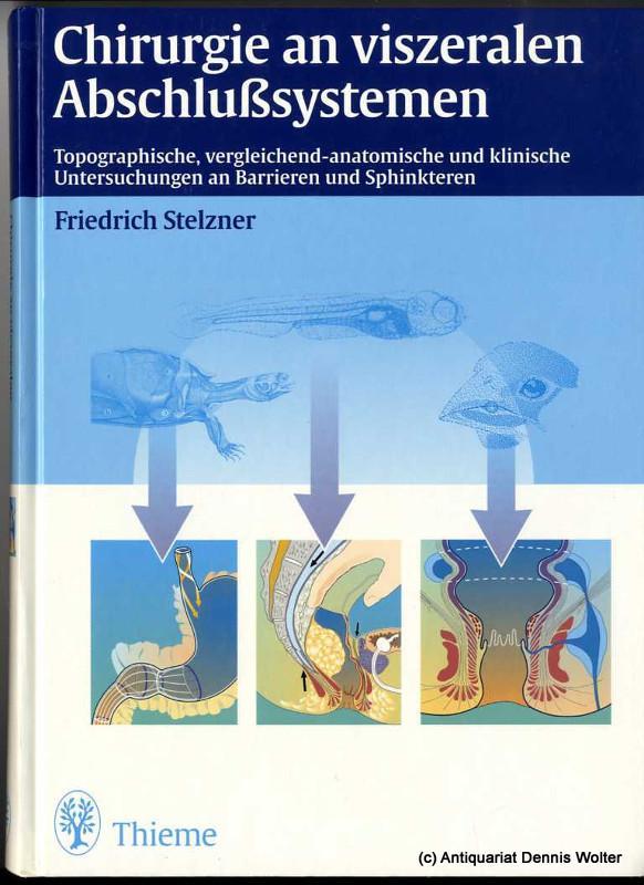 Großartig Vergleichende Anatomie Ist Die Untersuchung Der Ideen ...