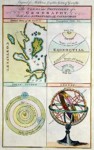 The terms and principles of geography with their Astronomical Connections