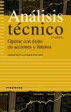 Análisis técnico: Francisco Llinares Coloma
