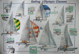 Sailing olympic classes