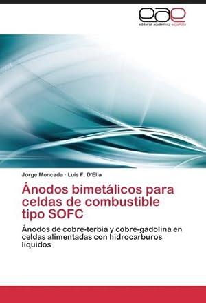 Ánodos bimetálicos para celdas de combustible tipo: Jorge Moncada
