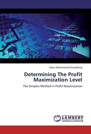 Determining The Profit Maximization Level : The: Nour Mohammed Chowdhury