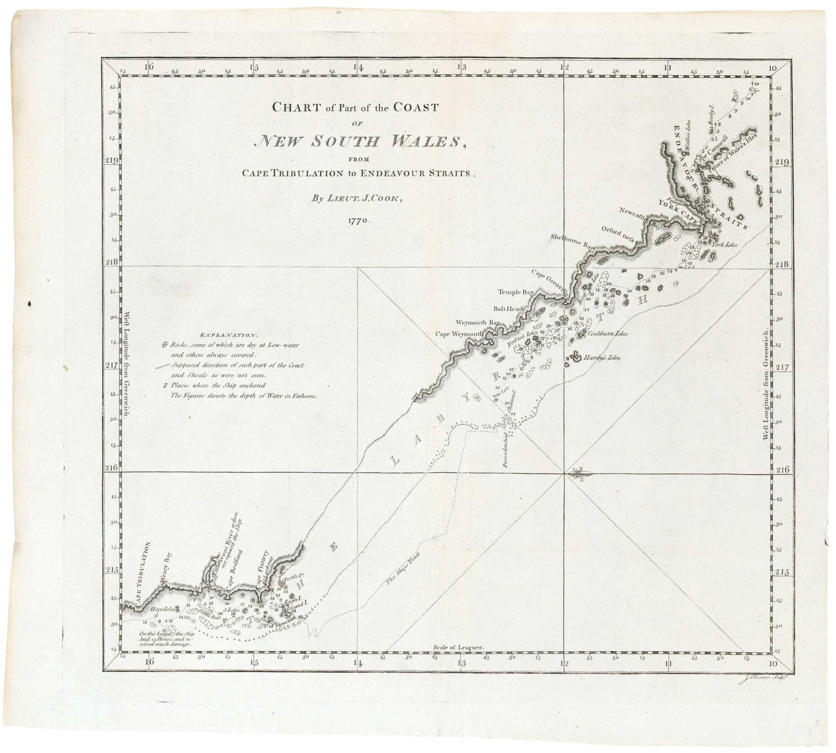 Chart of Part of the Coast of: COOK, Captain James.