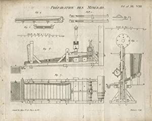 17 Engravings: Diagrams of crystals & mining machinery. French Journal des Mines