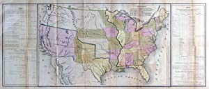 Map of the United States, published to: California gold; Missouri