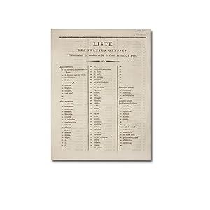 Liste des Plantes Grasses, Cultivées dan les: Salm-Reifferscheid-Dyck, Joseph von).