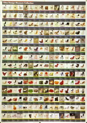 Plakat Vitra Design Museum Collection
