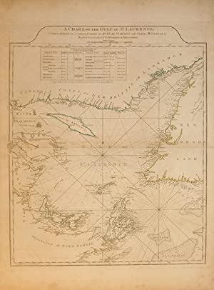 A Chart of the Gulf of St. Laurence, Composed From a Great Number of Actual Surveys and Other ...