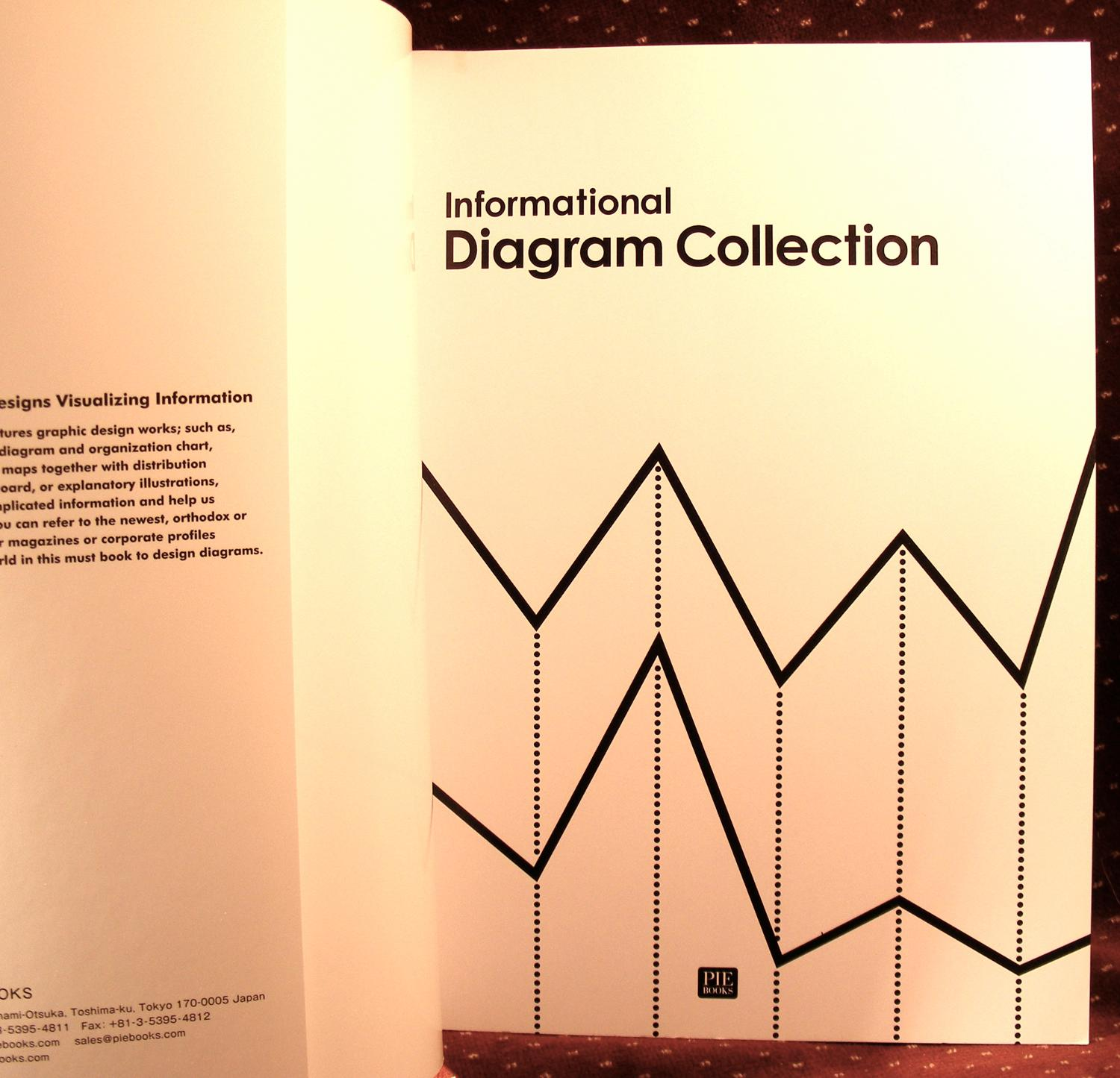 Informational Diagram Collection: U.S.A.: PIE Books 9784894448100 ...