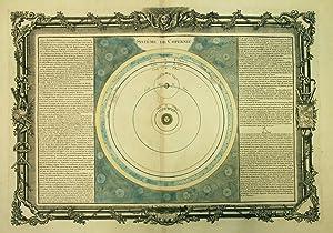 Systeme de Copernic: DESNOS, Louis Charles