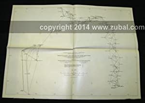 Triangulation and Traverse Sketches to Accompany Report, International Boundary Commission: ...