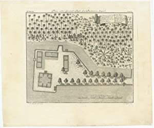 Antique Map of the Anjol Battery (Batavia) by J.W. Heijdt (1739)