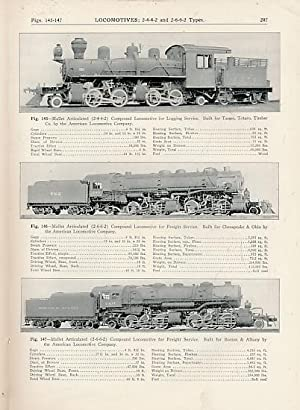 Locomotive Dictionary and Cyclopedia. Fifth Edition 1919: Wright, Roy V [ed.]