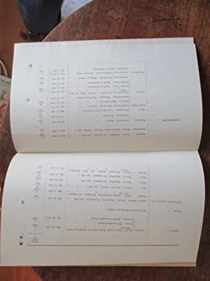 General Index to Treaty Series 1892 - 1896. Trreaty Series No 2 of 1897.