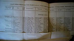 The East India Register and Directory, for 1815; Corrected to the 4th August 1815. Containing ...