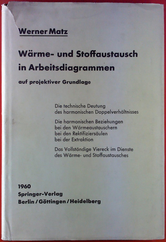 Matz Werner