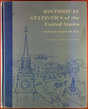 Historical Statistics of the United States -