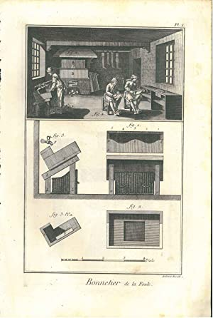 Bonnettier de la foule contenant deux planches. Tavole originali dell'Encyclopedie