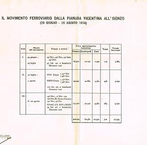 IL MOVIMENTO FERROVIARIO DALLA PIANURA VICENTINA ALL'ISONZO: AA.VV