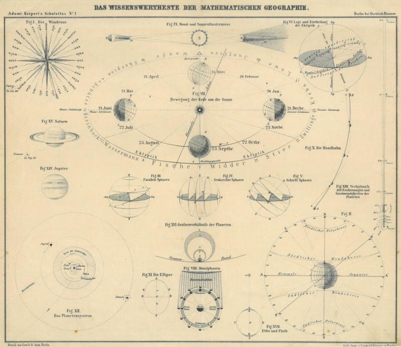 Astronomie Karte
