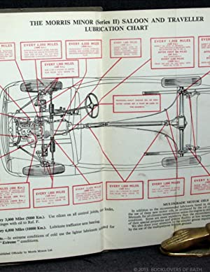 morris 1000 wiring diagram morris image wiring diagram morris minor traveller wiring diagram wiring diagram and hernes on morris 1000 wiring diagram