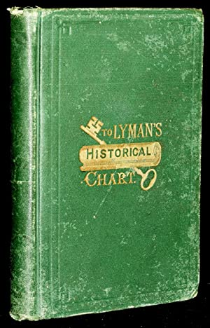 QUESTIONS DESIGNED FOR THE USE OF THOSE ENGAGED IN THE STUDY OF LYMAN'S HISTORICAL CHART with ...