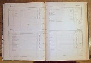 Tratado De Aritmética Y Cálculos Mercantiles. Contabilidad Por Partida Doble Del ...