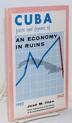 Cuba: facts and figures of an economy in ruins: Ill?n, Jos? M.