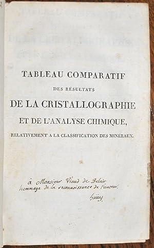 Tableau comparatif des résultats de la cristallographie et de l'analyse chimique, ...