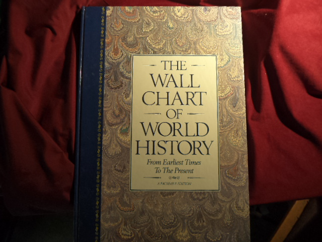 The Wall Chart Of World History From Earliest Times To Present