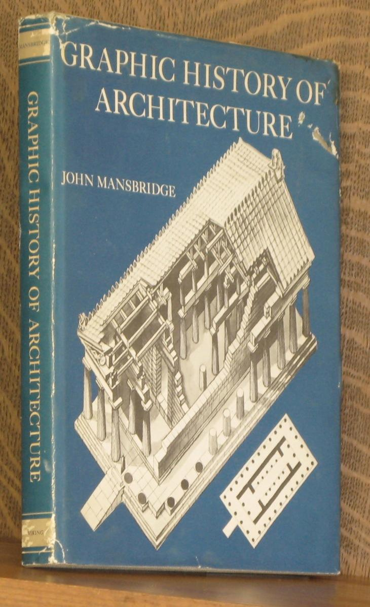 GRAPHIC HISTORY OF ARCHITECTURE: John Mansbridge