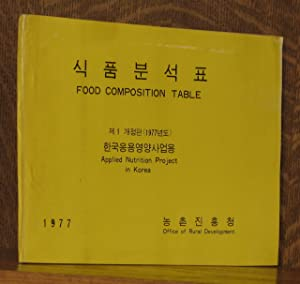 FOOD COMPOSITION TABLE, APPLIED NUTRITION PROJECT IN: anonymous