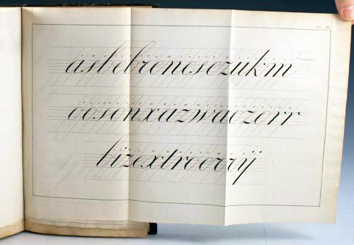 Handleiding Tot De Schrijfkunst, Naar Vaste Regelen, Met Aanwijzing Van De Meest In Het Oogvallende...