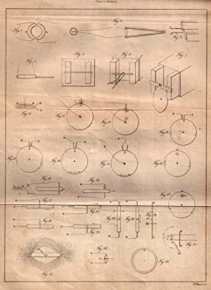 EXPERIMENTAL RESEARCHES IN ELECTRICITY: Faraday Michael