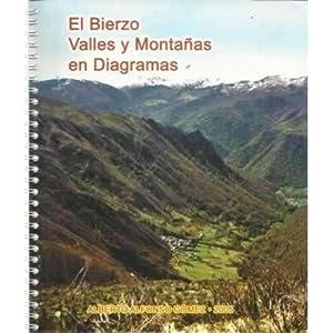 El Bierzo. Valles y montañas en diagramas: Alfonso Gómez, Alberto