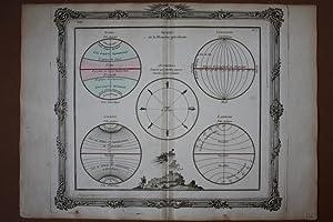 Längengrade, Breitengrade, Klimazonen, handkolorierter Kupferstich mit Schmuckrahmen um 1766, ...